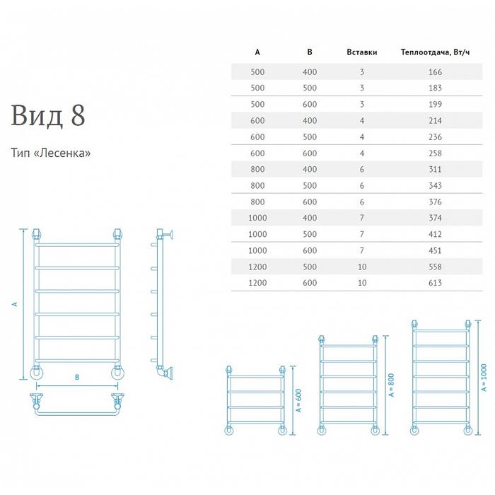 Электрический полотенцесушитель Маргроид Вид 8 El 100*40Лесенка<br>Современная модель Маргроид Вид 8 El представляет собой долговечный и надежный электрический полотенцесушитель, изготовленный из стали несравненного качества и отличающийся высоким классом энергоэффективности. Рассматриваемое оборудование независимо в установке, не нуждается в каких-либо дополнительных подключениях и служит с высокой надежностью.<br>Особенности и преимущества электрических полотенцесушителей Магроид серии Вид 8 El:<br><br>Классические конструкции из надежной и долговечной пищевой нержавеющей стали.<br>Могут использоваться в ванных комнатах любой планировки, стиля и площади.<br>Компактны, не занимают много места, не привлекают к себе лишнего внимания.<br>Помогают высушить полотенца и некоторые предметы гардероба, делают ванную теплее.<br>Изготовлен из нержавеющей стали 2,0 мм.<br>Подключается к электрической сети.<br>Средняя потребляемая мощность 100 Вт.<br>Номинальная мощность ТЭНа 300 Вт.<br>Срок гарантии на ТЭН 1 год.<br>Срок службы полотенцесушителя 10 и более лет.<br>Имеют 5 режимов регулировки температуры в диапазоне от 30 до 70 оС.<br><br>Если товара нет в наличии, срок изготовления заказа 5-10 дней.<br>Электрические полотенцесушители типа &amp;laquo;лесенка&amp;raquo; Маргроид серии Вид 8 El &amp;ndash; это энергоэффективные бытовые модели для любых ванных комнат, исполненные в эргономичном передовом дизайне и отлично подготовленные для самых разных условий эксплуатации. Оборудование рассматриваемой серии отличается высоким качеством использованных материалов и гарантированной долговечностью.<br>&amp;nbsp;<br>&amp;nbsp;<br>&amp;nbsp;<br>&amp;nbsp;<br>&amp;nbsp;<br><br>Страна: Россия<br>Производитель: Россия<br>Тип: Электрический<br>Форма: Лесенка<br>С полкой: Нет<br>Цвет: Хром<br>РазмерыВШ, мм: 1000x400<br>t поверхности, C: 3070<br>Питание: 220 В<br>Класс защиты: IP54<br>Вес, кг: 6<br>Сетевая вилка: Есть<br>Гарантия: 1 год