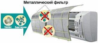 Металлический фильтр