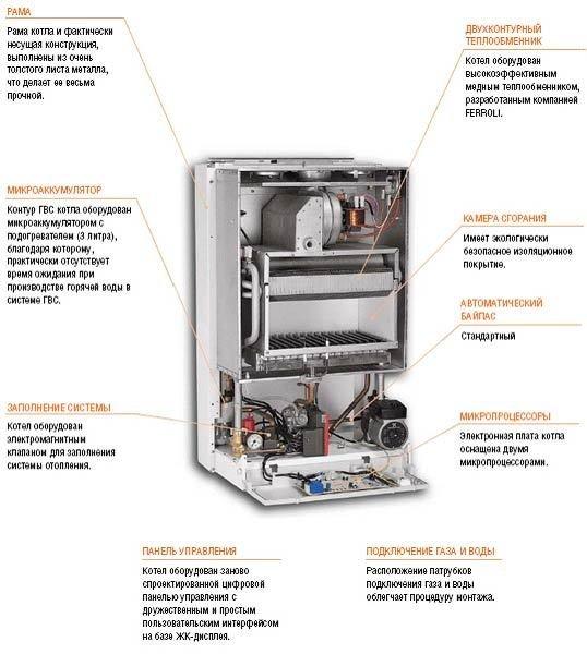 """Двухконтурный газовый котел  """"NEW ELITE C 24 E """", с функцией быстрого нагрева горячей воды и встроенным электрическим..."""