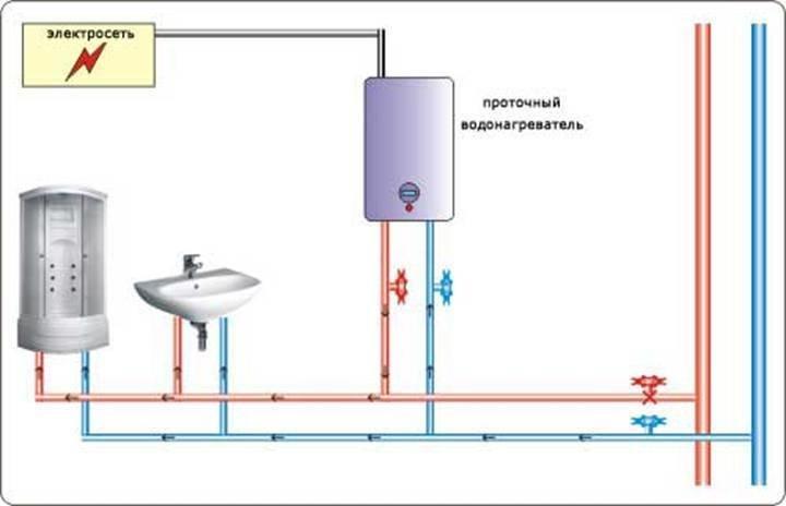 схема подключения водонагревателя - Схемы.