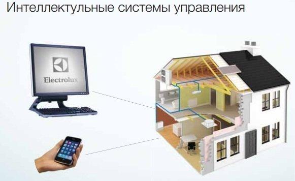 Компания Electrolux
