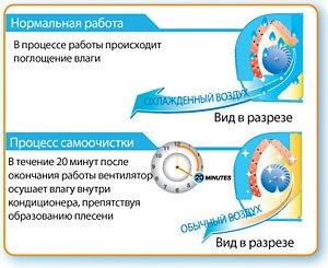 Carrier_42LUVH034K_38LUVH034K