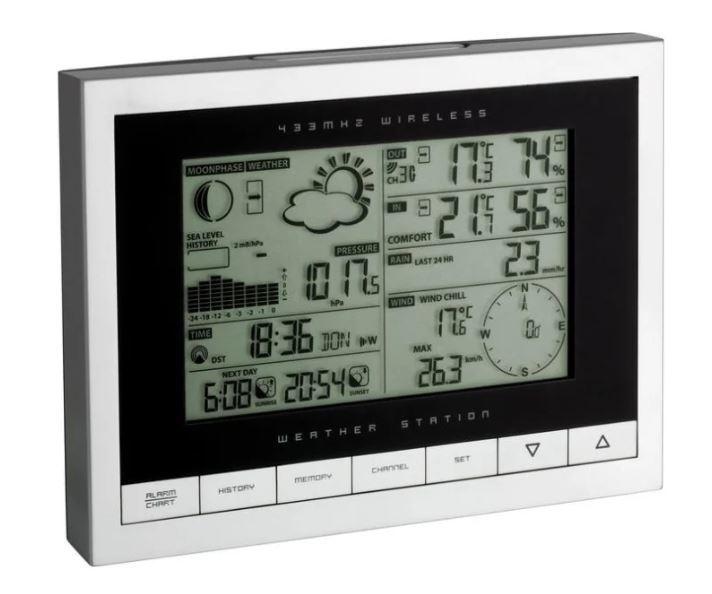Купить TFA 35,1095 уцененный в интернет магазине. Цены, фото, описания, характеристики, отзывы, обзоры