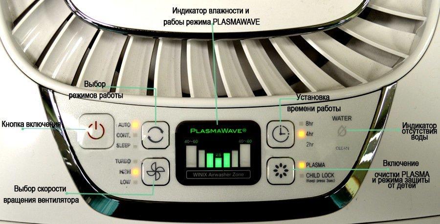 Купить Winix WSC-500 уцененный в интернет магазине. Цены, фото, описания, характеристики, отзывы, обзоры