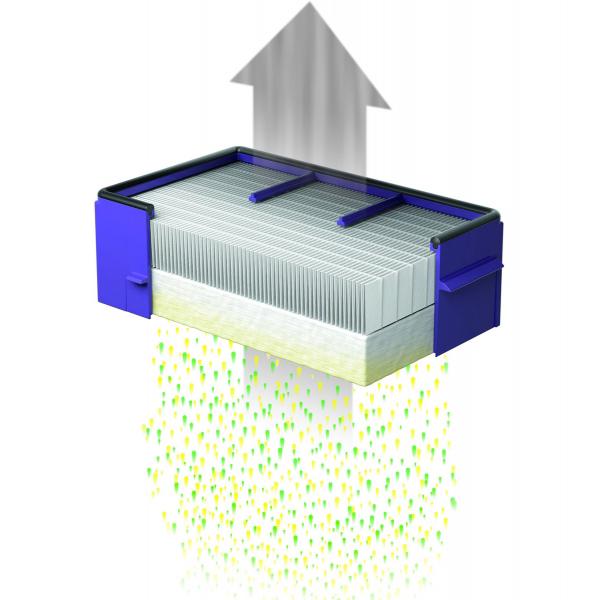 Фильтры для сушилок dyson какой пылесос дайсон лучше купить для дома отзывы