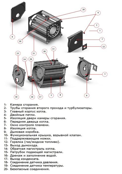 Купить Напольный газовый котел Ferroli PREXTHERM RSW 525 (341-525кВт) в интернет магазине климатического оборудования