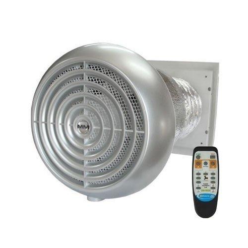 Купить Mmotors ЭКО-Свежесть 05 в интернет магазине. Цены, фото, описания, характеристики, отзывы, обзоры