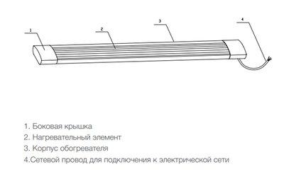 Инфракрасный обогреватель 0,8 кВт Timberk TCH A5 800