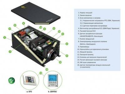 Приточная вентиляционная установка 500 м3ч Vent machine Колибри-500 ZenTec
