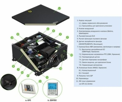 Приточная вентиляционная установка 750 м3ч Vent machine Колибри-700 ZenTec